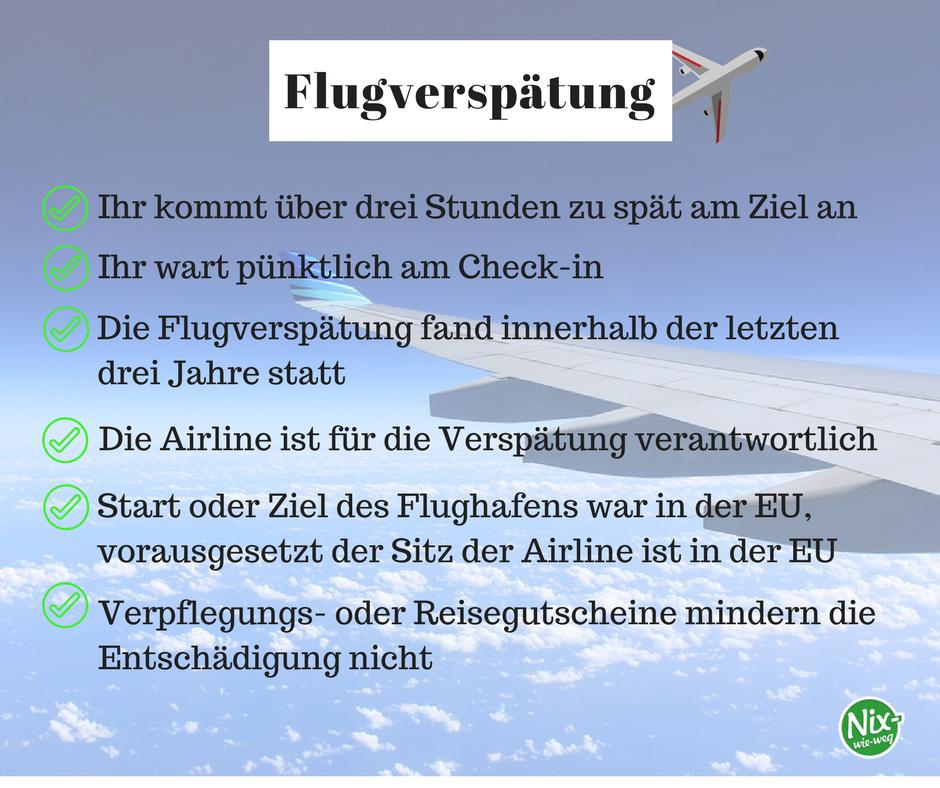 Flugverspätung, Checkliste, Ansprüche, Entschädigung